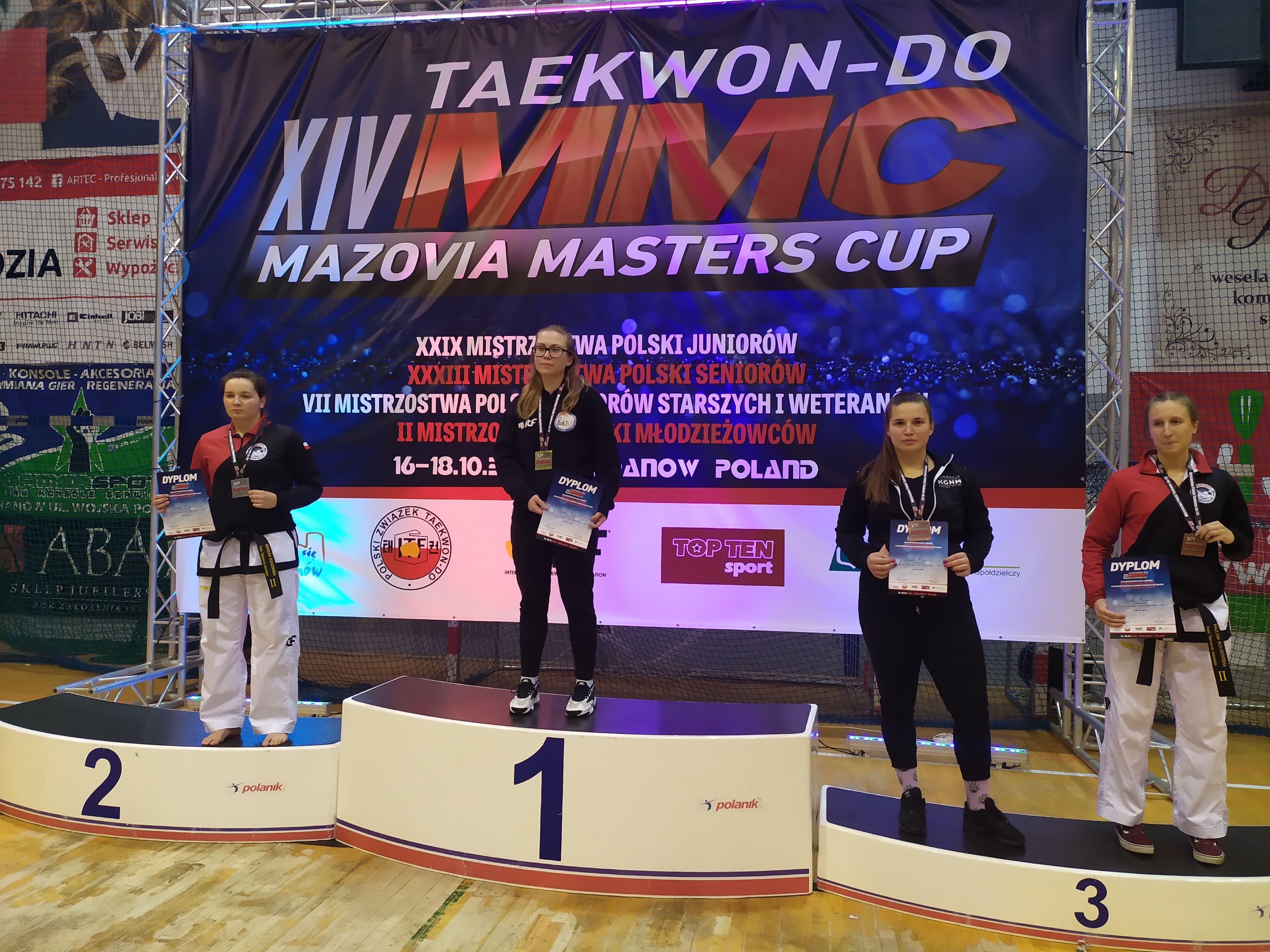 Mistrzostwa Polski w Taekwon-do Ciechanów 2020