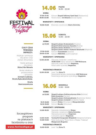 Festiwal Kół Gospodyń Wiejskich - Mazurowice 2019